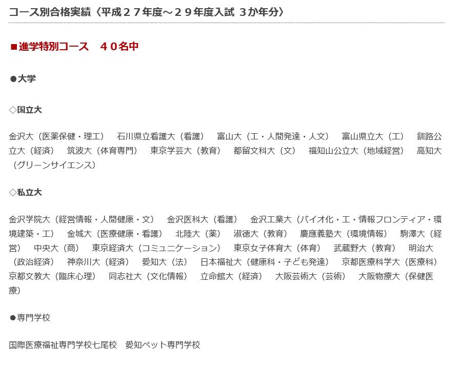 高校 愛知 県 2020 私立 倍率